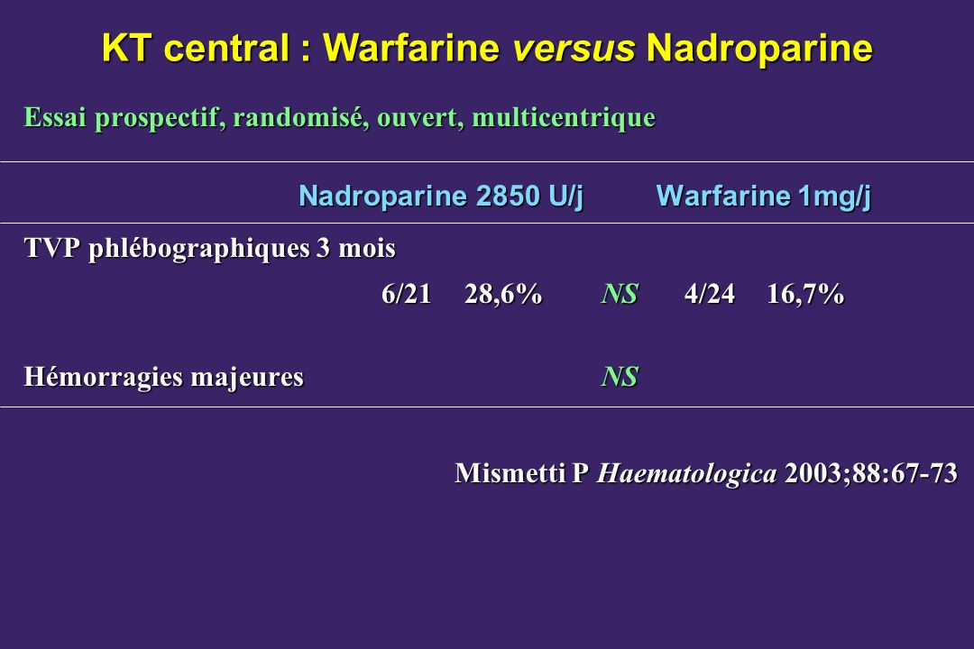 KT central : Warfarine versus Nadroparine