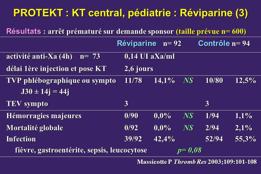 PROTEKT : KT central, pédiatrie : Réviparine (3)