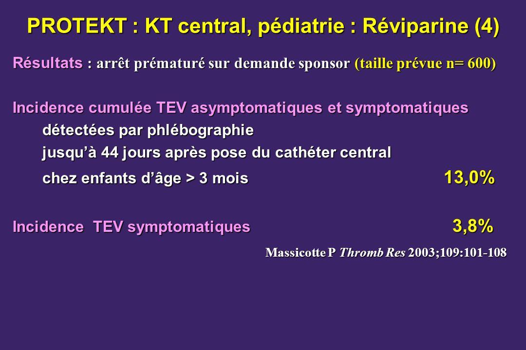 PROTEKT : KT central, pédiatrie : Réviparine (4)