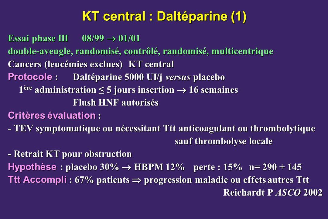 KT central : Daltéparine (1)