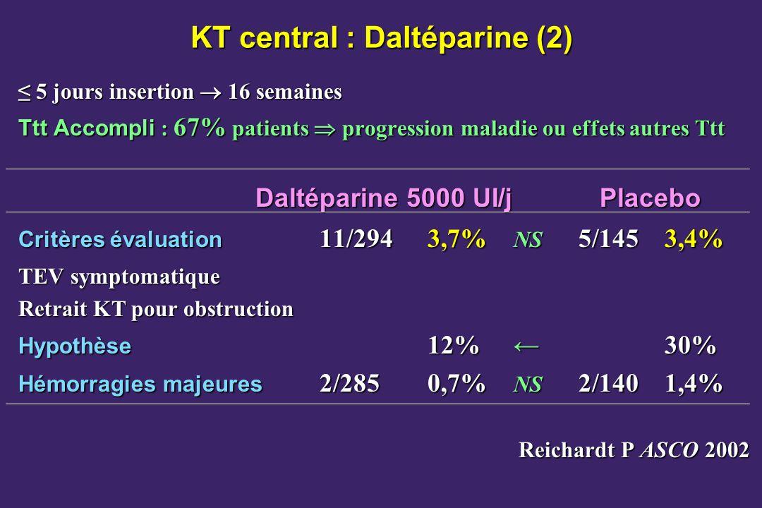 KT central : Daltéparine (2)