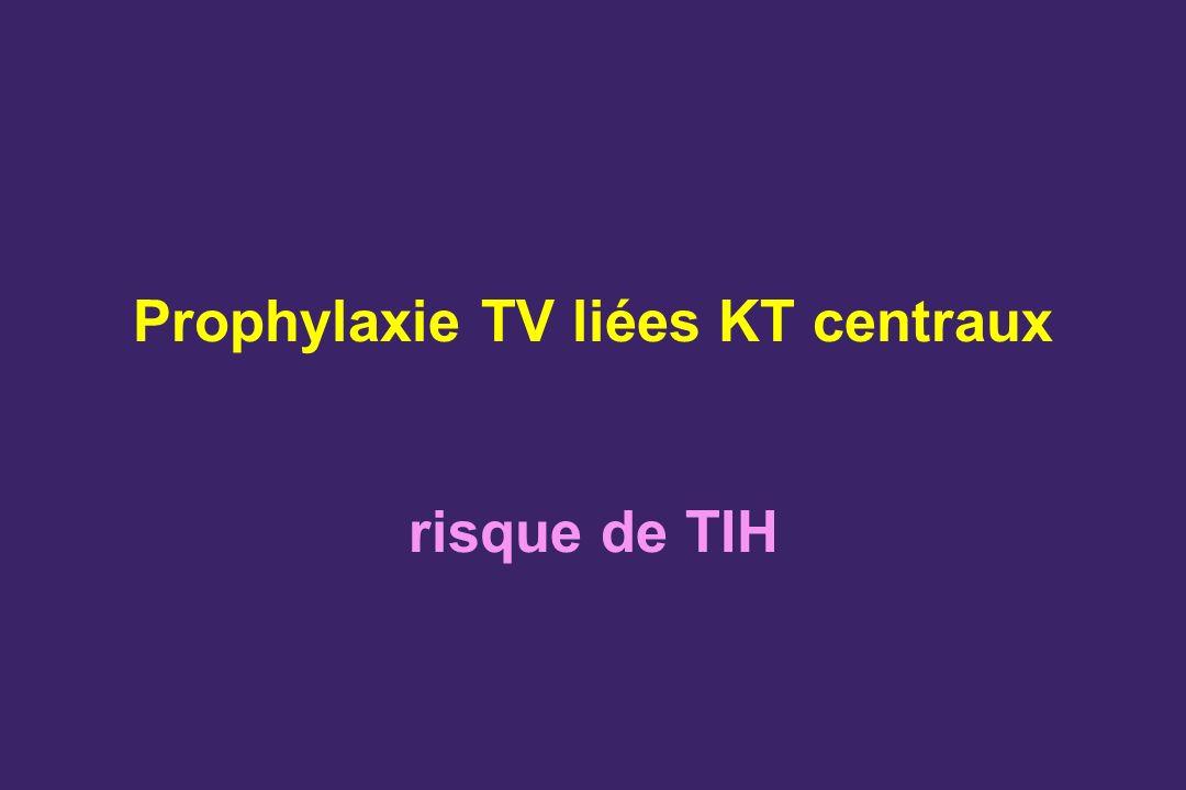 Prophylaxie TV liées KT centraux risque de TIH