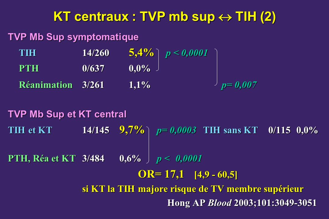 KT centraux : TVP mb sup  TIH (2)