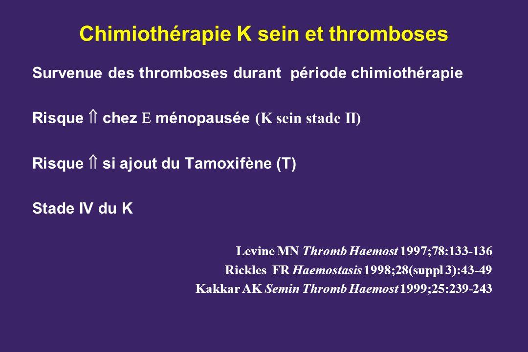 Chimiothérapie K sein et thromboses