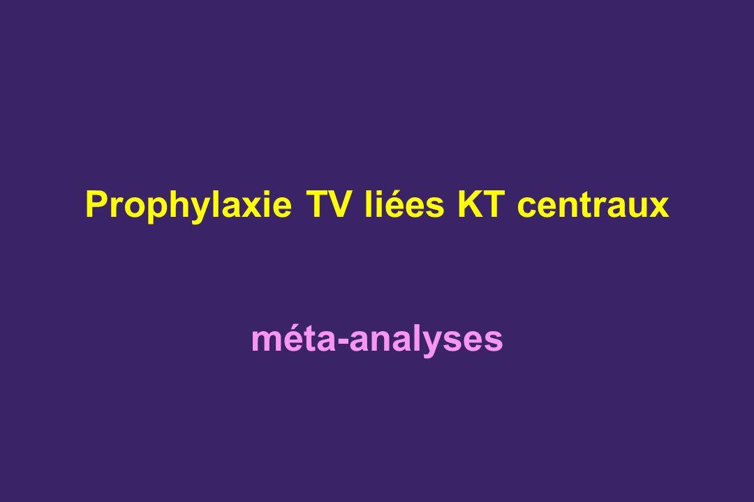 Prophylaxie TV liées KT centraux méta-analyses