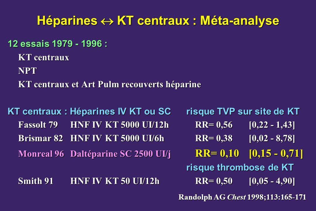 Héparines  KT centraux : Méta-analyse