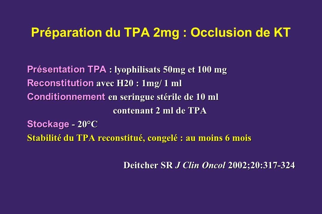 Préparation du TPA 2mg : Occlusion de KT