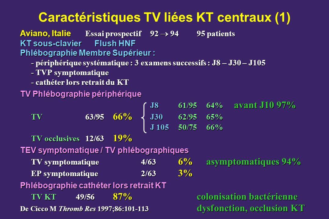 Caractéristiques TV liées KT centraux (1)
