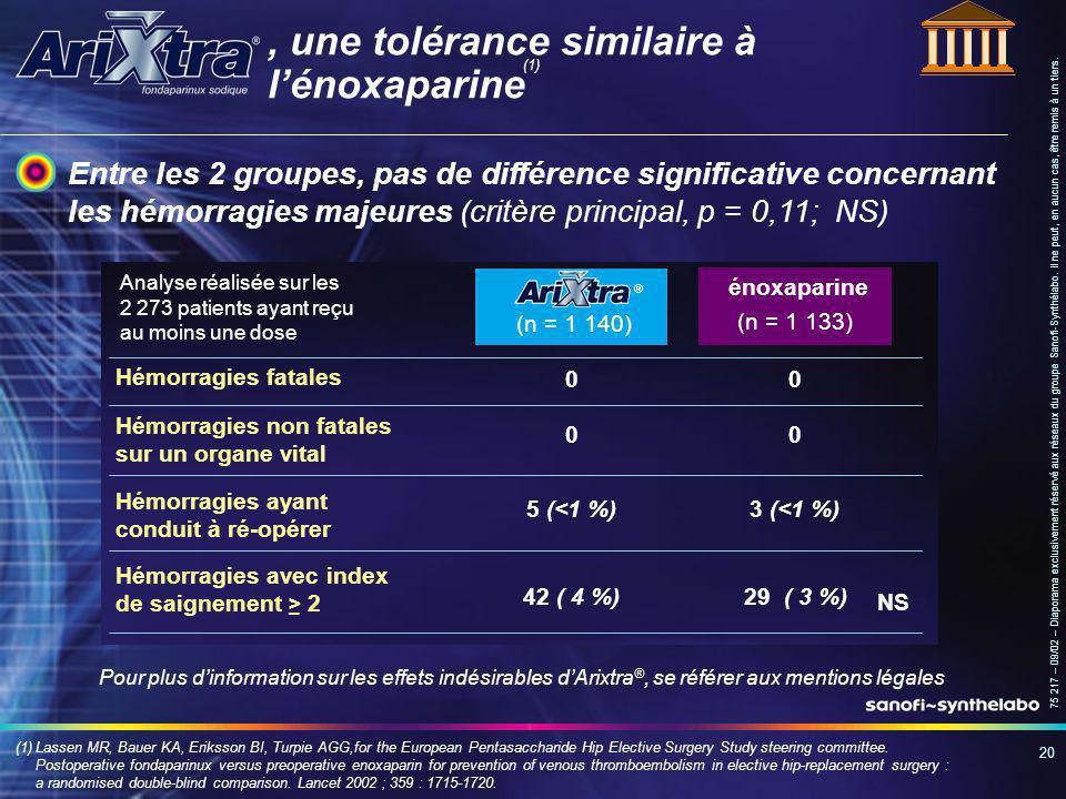 , une tolérance similaire à l'énoxaparine