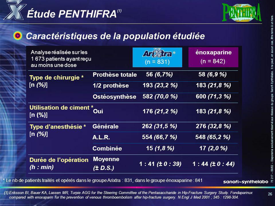 Étude PENTHIFRA Caractéristiques de la population étudiée énoxaparine