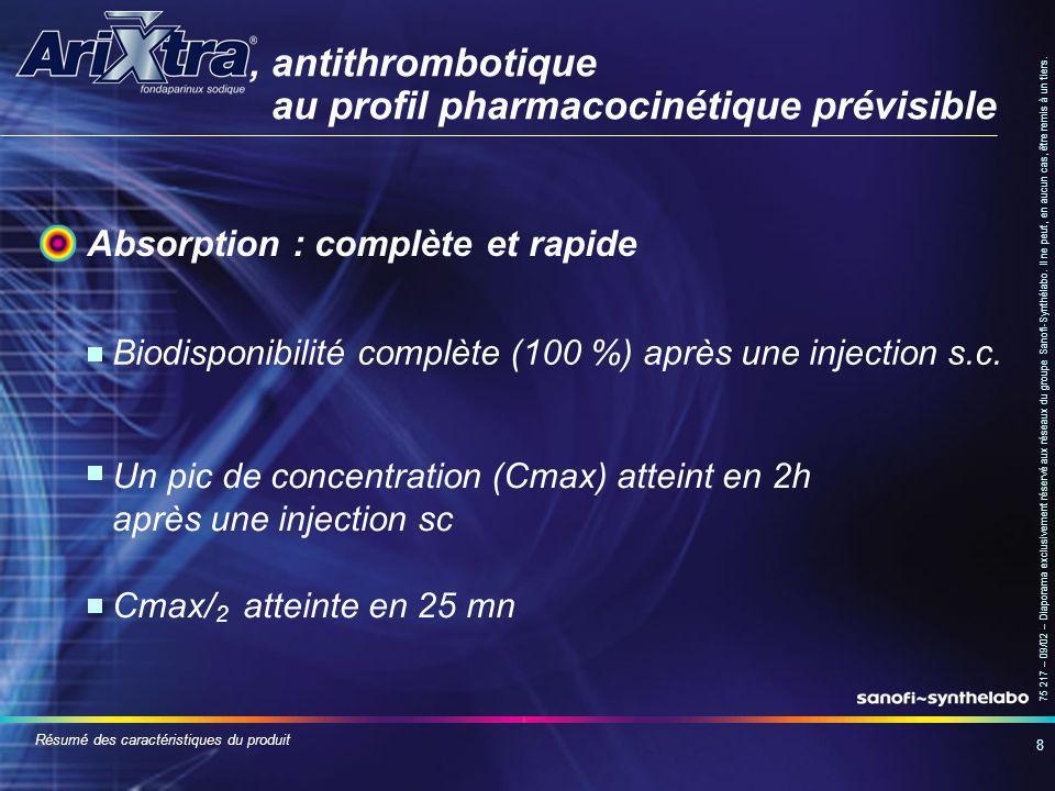 au profil pharmacocinétique prévisible