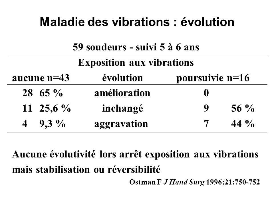 Maladie des vibrations : évolution