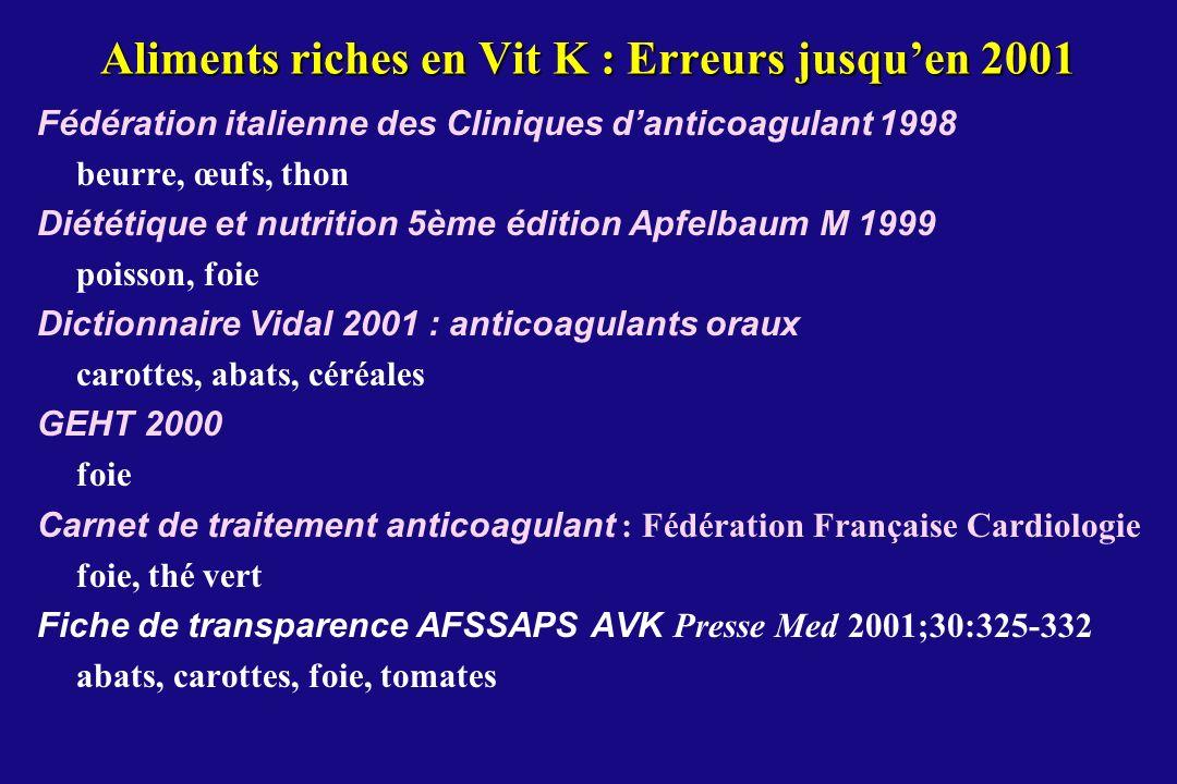 Aliments riches en Vit K : Erreurs jusqu'en 2001