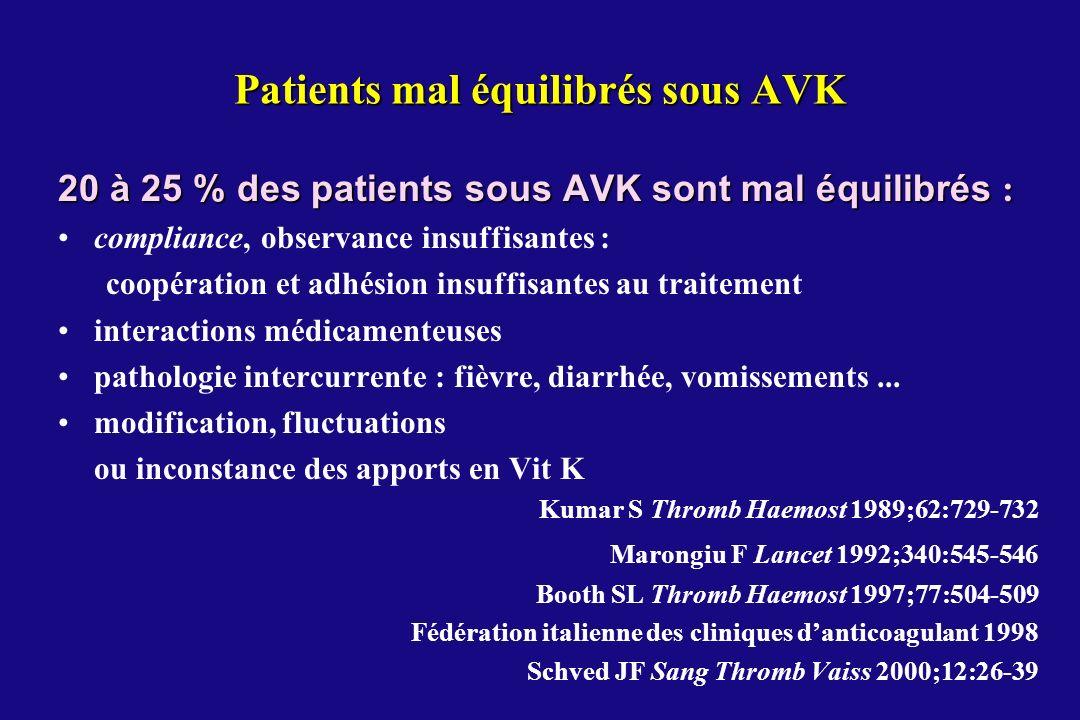 Patients mal équilibrés sous AVK