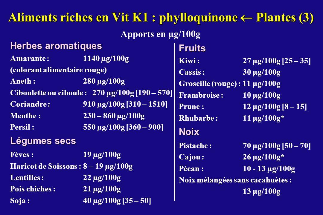 Aliments riches en Vit K1 : phylloquinone  Plantes (3)