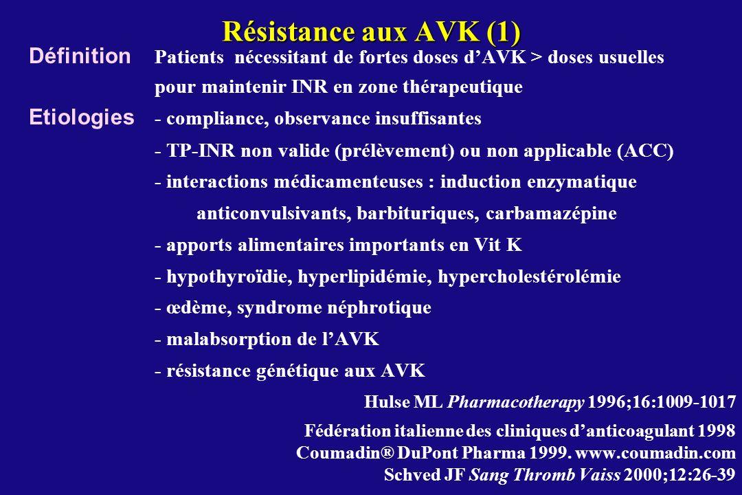 Résistance aux AVK (1) Définition Patients nécessitant de fortes doses d'AVK > doses usuelles. pour maintenir INR en zone thérapeutique.