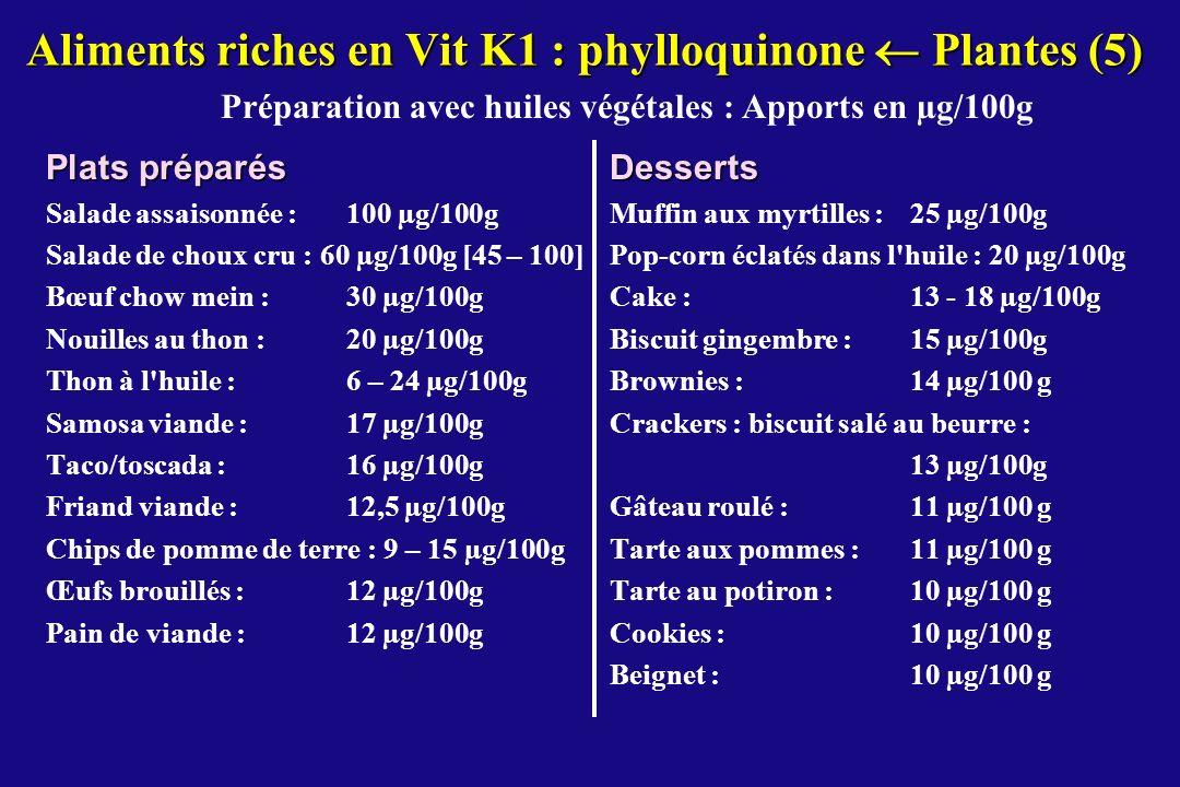 Aliments riches en Vit K1 : phylloquinone  Plantes (5)