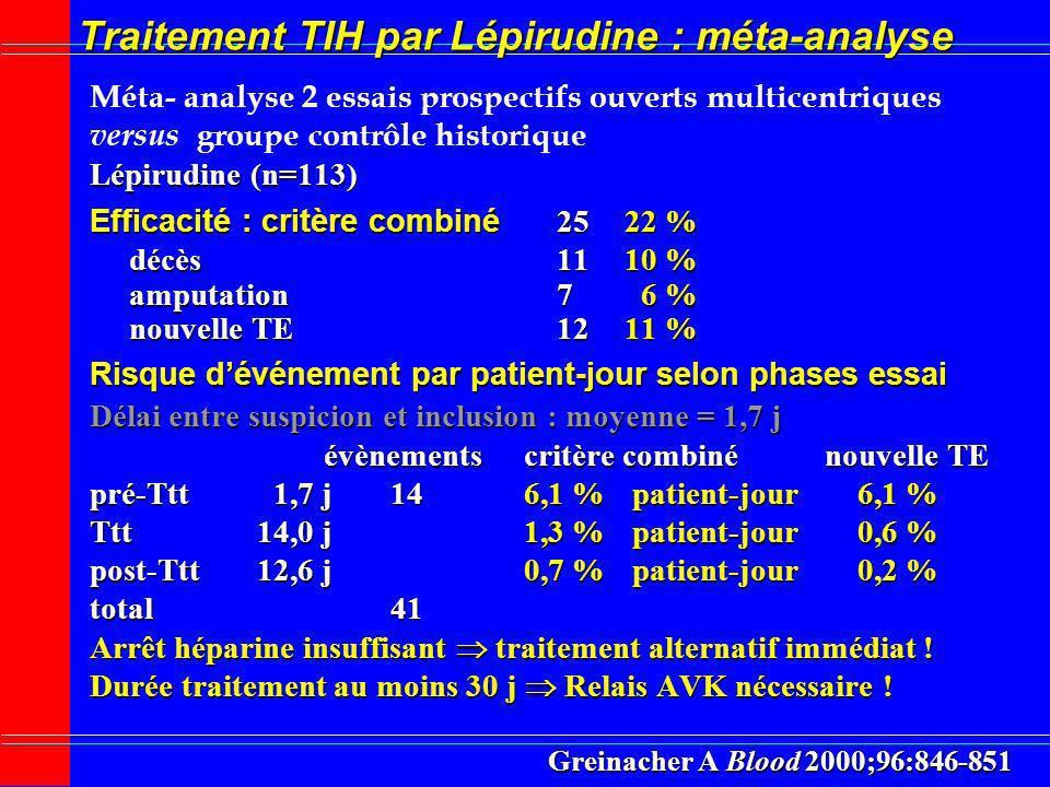 Traitement TIH par Lépirudine : méta-analyse