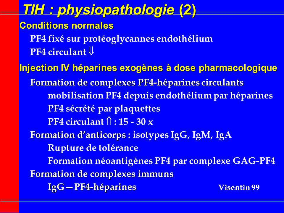 TIH : physiopathologie (2)