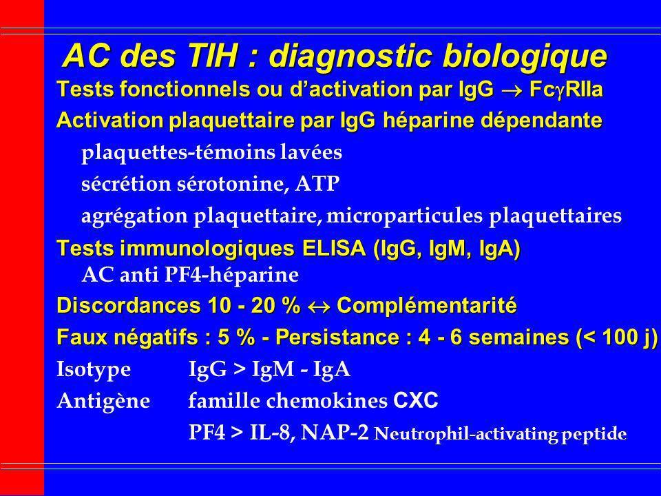AC des TIH : diagnostic biologique