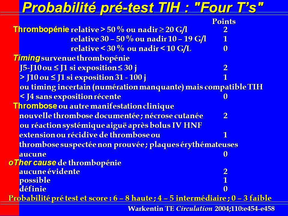 Probabilité pré-test TIH : Four T's