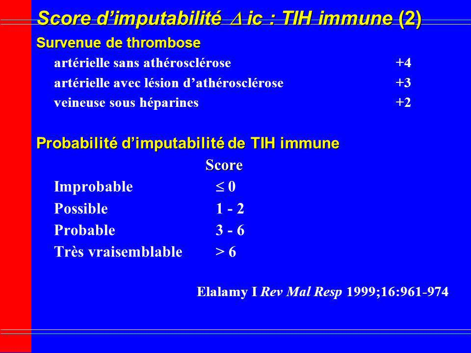 Score d'imputabilité  ic : TIH immune (2)
