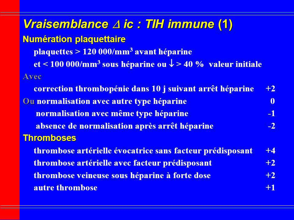 Vraisemblance  ic : TIH immune (1)