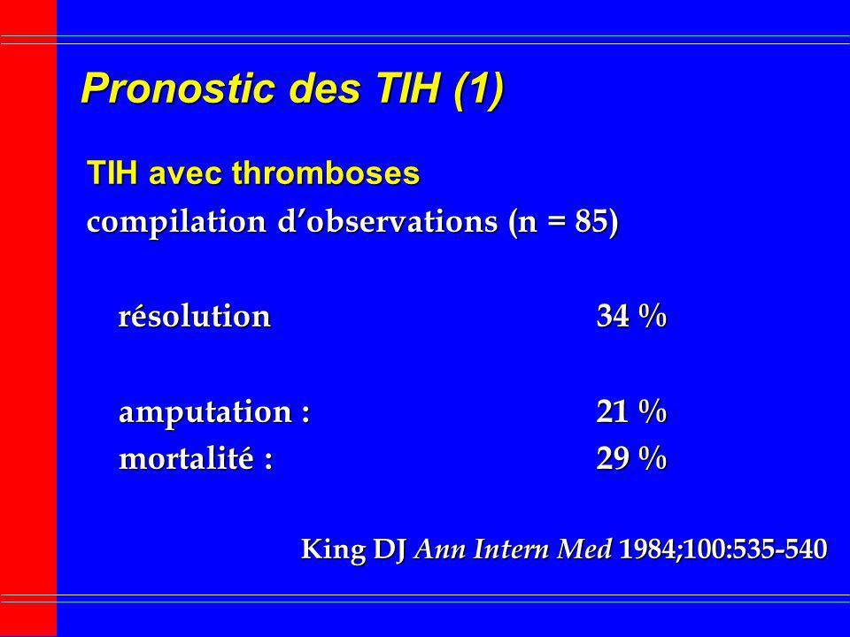 Pronostic des TIH (1) TIH avec thromboses
