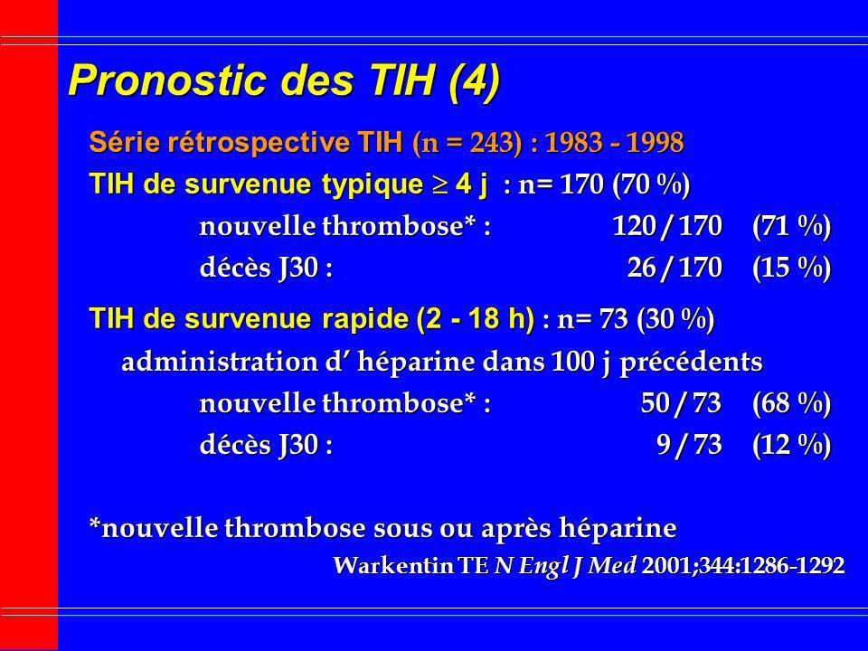 Pronostic des TIH (4) Série rétrospective TIH (n = 243) : 1983 - 1998