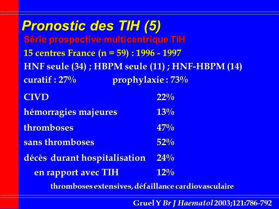 Pronostic des TIH (5) Série prospective multicentrique TIH