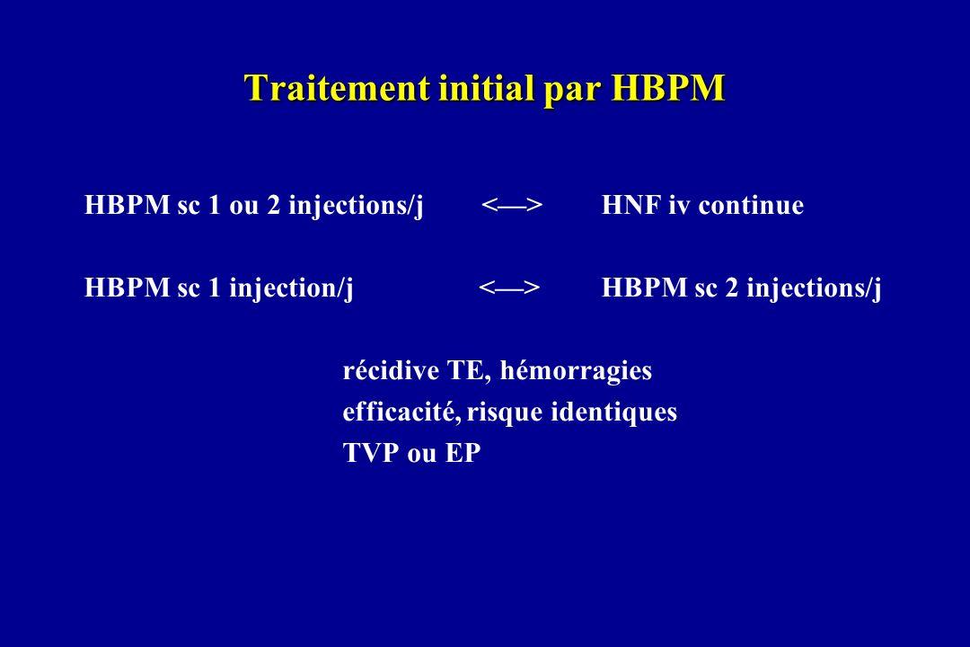 Traitement initial par HBPM