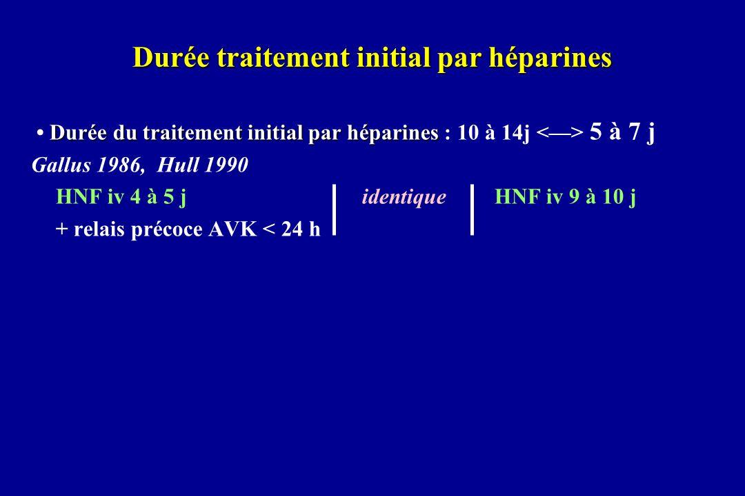 Durée traitement initial par héparines