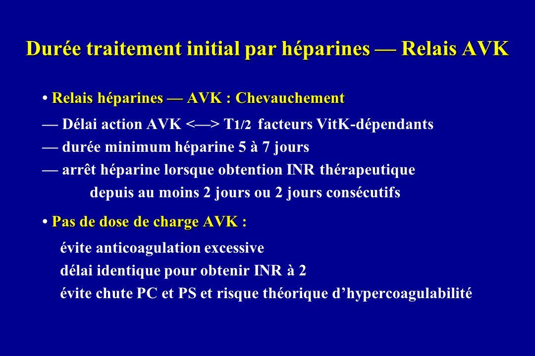 Durée traitement initial par héparines — Relais AVK