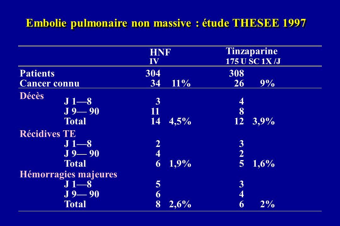 Embolie pulmonaire non massive : étude THESEE 1997