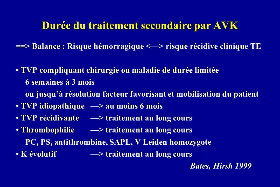 Durée du traitement secondaire par AVK