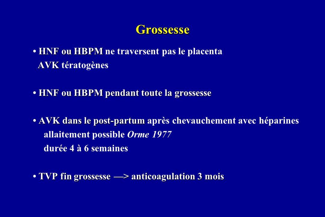 Grossesse • HNF ou HBPM ne traversent pas le placenta AVK tératogènes