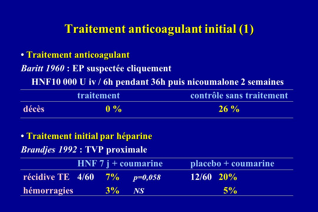 Traitement anticoagulant initial (1)