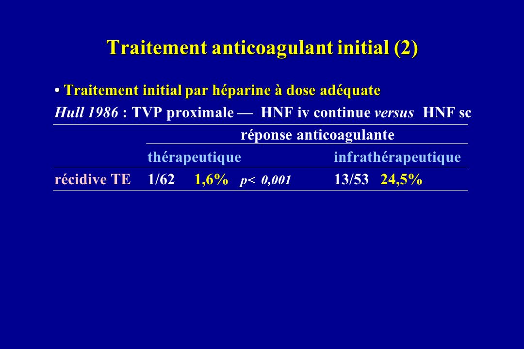 Traitement anticoagulant initial (2)