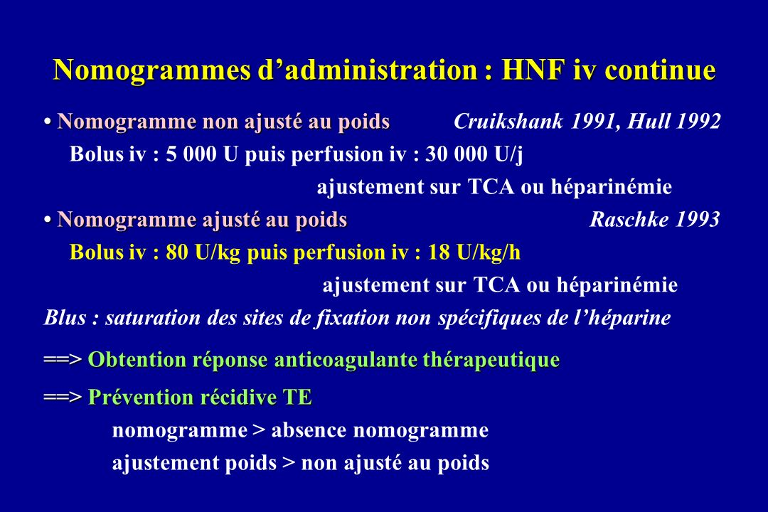 Nomogrammes d'administration : HNF iv continue