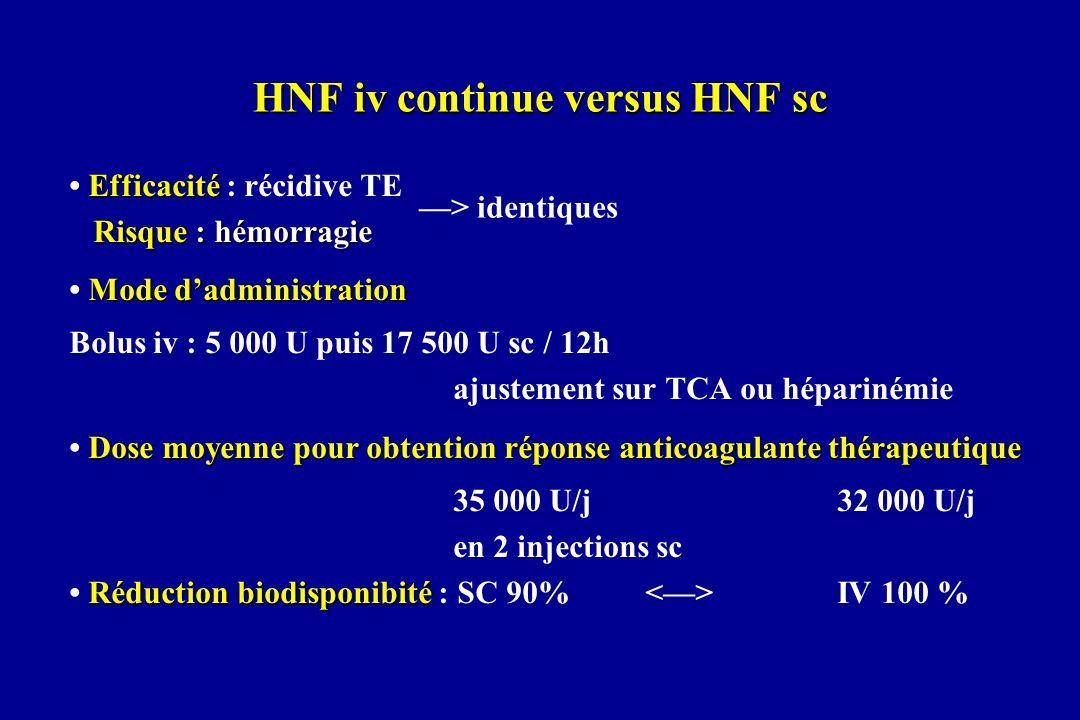 HNF iv continue versus HNF sc