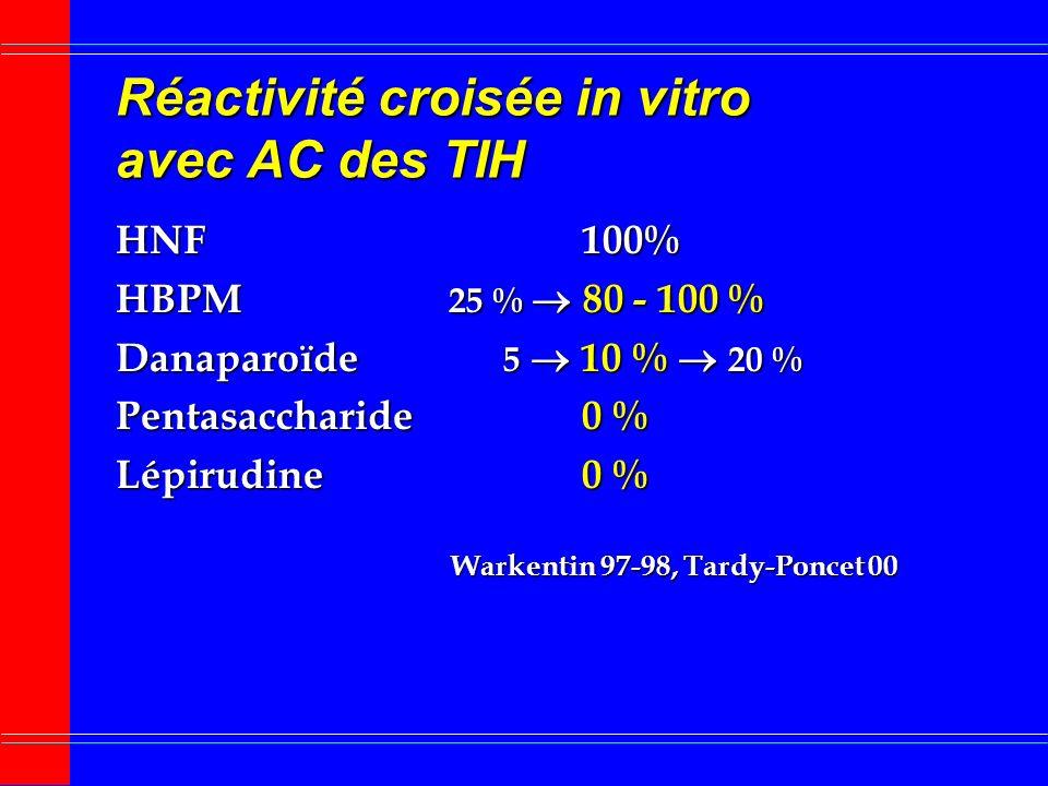 Réactivité croisée in vitro avec AC des TIH