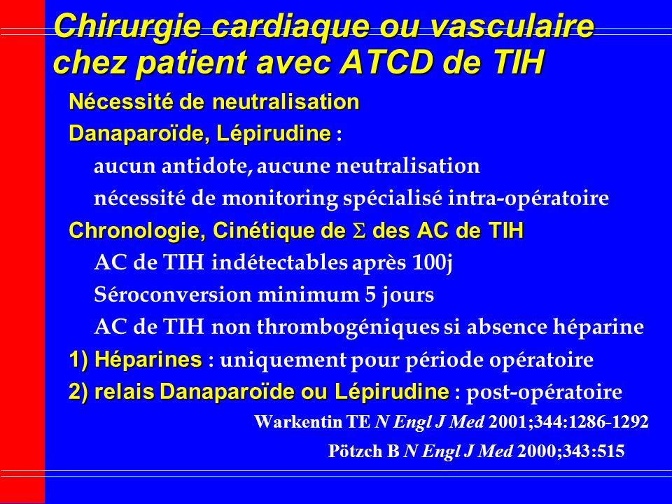 Chirurgie cardiaque ou vasculaire chez patient avec ATCD de TIH