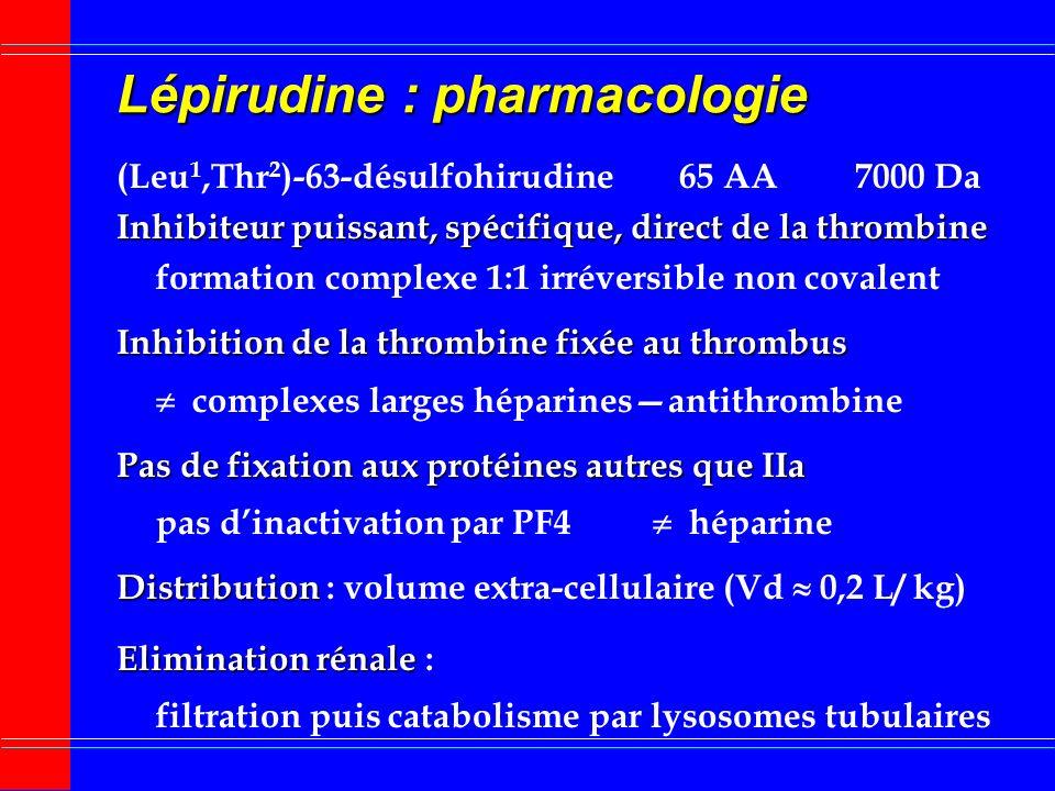 Lépirudine : pharmacologie