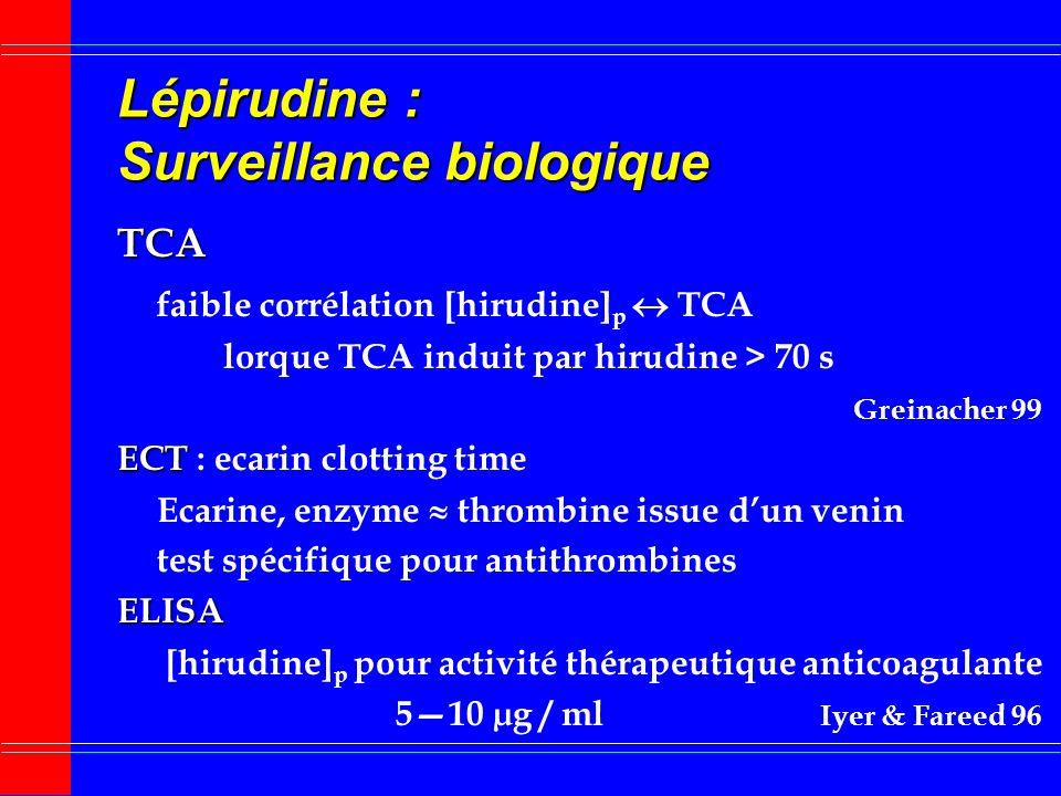 Lépirudine : Surveillance biologique