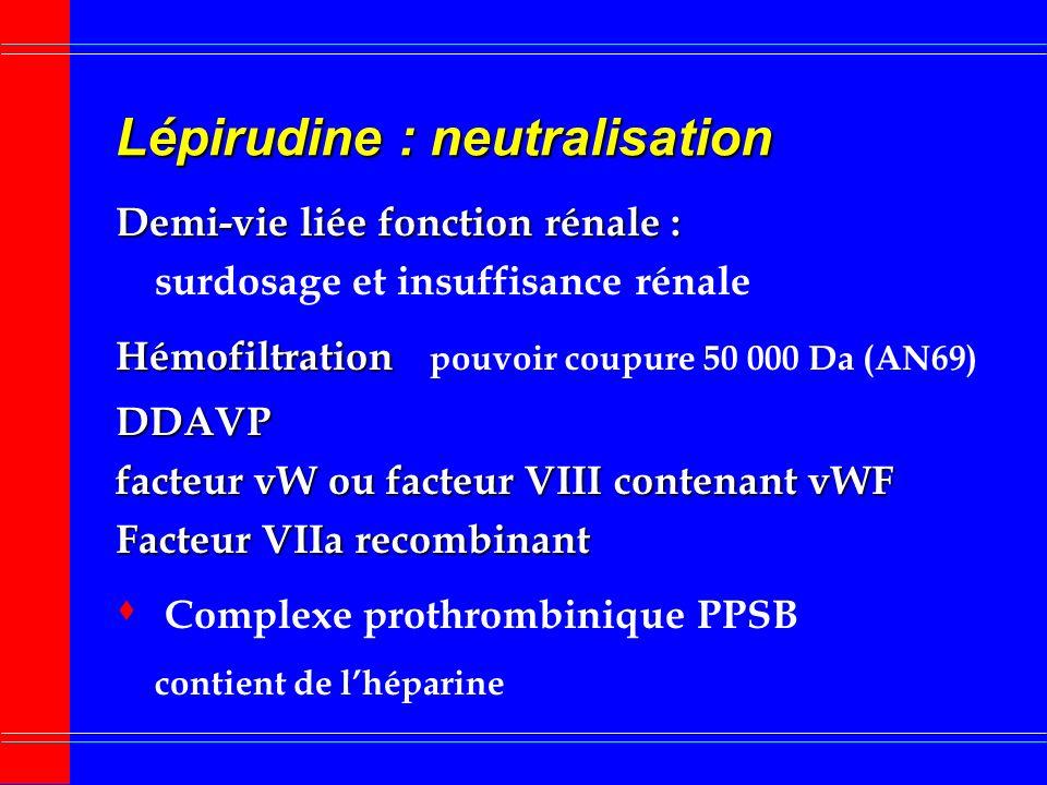 Lépirudine : neutralisation