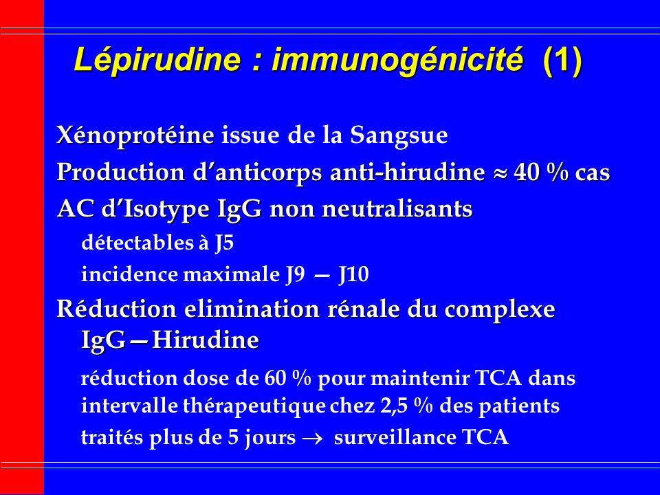 Lépirudine : immunogénicité (1)