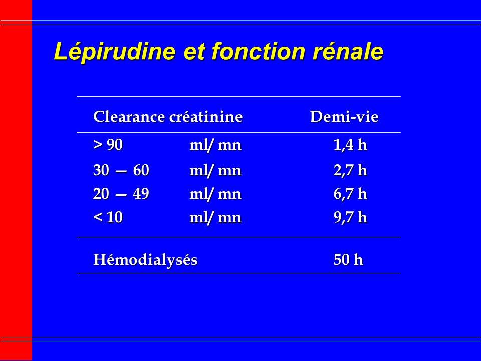 Lépirudine et fonction rénale