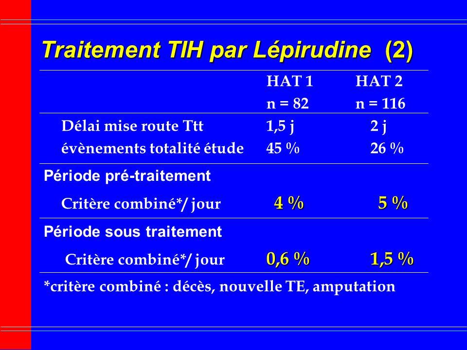 Traitement TIH par Lépirudine (2)