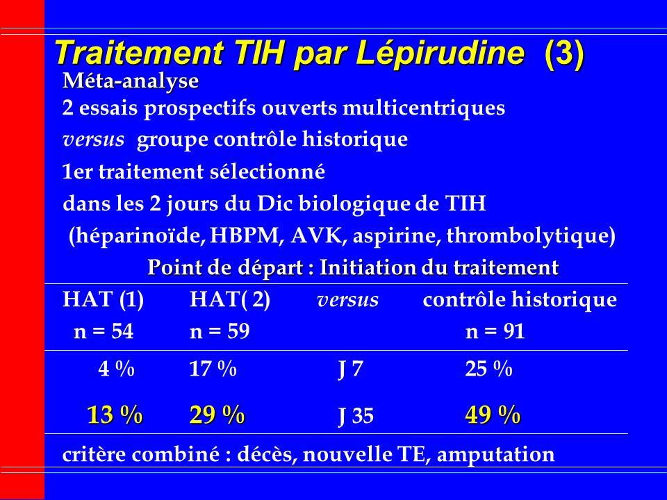 Traitement TIH par Lépirudine (3)