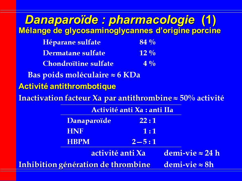 Danaparoïde : pharmacologie (1)